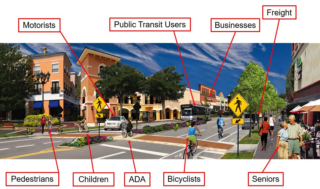 AARP Complete Streets Diagram